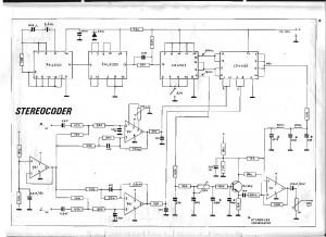 FRM stereocoder